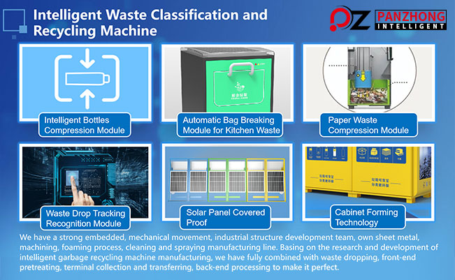 smart garbage classification machine
